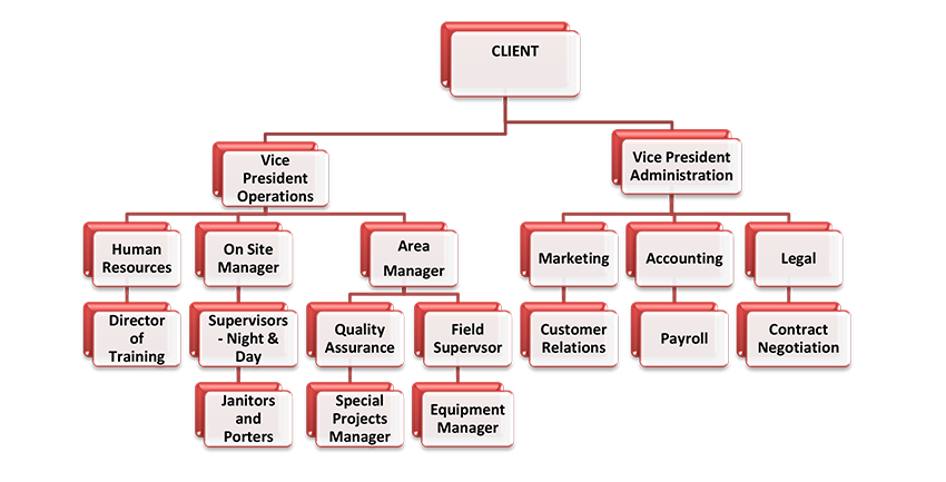 management-graphic